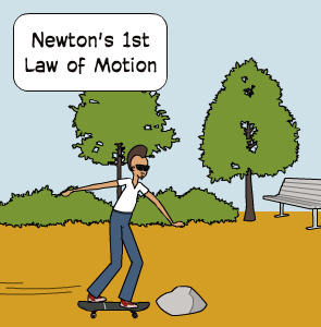 1st Law of Motion