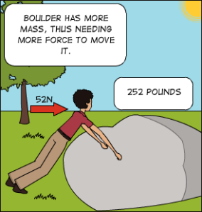 Source: http://dynamic.pixton.com/comic/l/7/a/t/l7atmicvgw4pm4ph_v7_.png