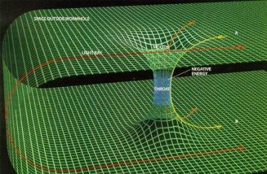 Wheeler's wormhole.jpg